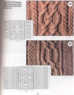 Схема вязания узора на спицах