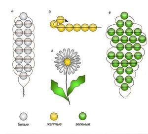 Плетем полевой цветок