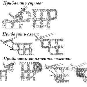 fileynoe-vyazaniekruchkom-dlyanachinzuchih-pribavlenie Филейное вязание крючком для начинающих: описание и схемы