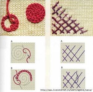 Вышивка цветов на вязаных изделиях схемы узоров