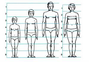 Как нарисовать человека в полный рост?