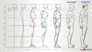 Как нарисовать человека в полный рост