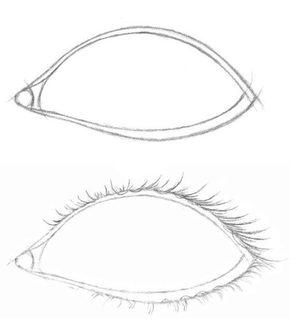Обозначим контур глаза