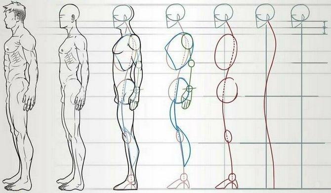 Схема рисования человека стоящего боком