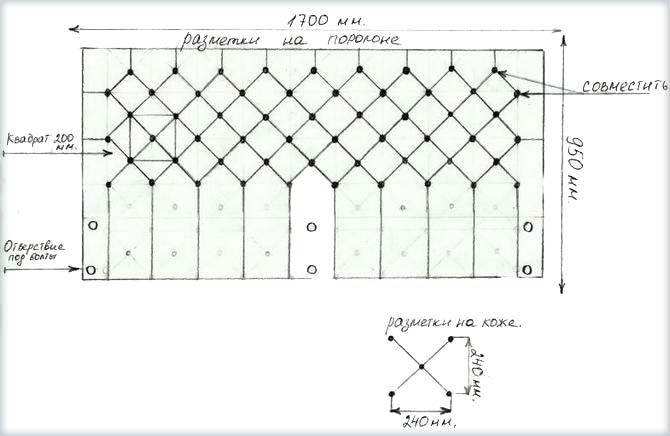 Схема выполнения каретной стяжки