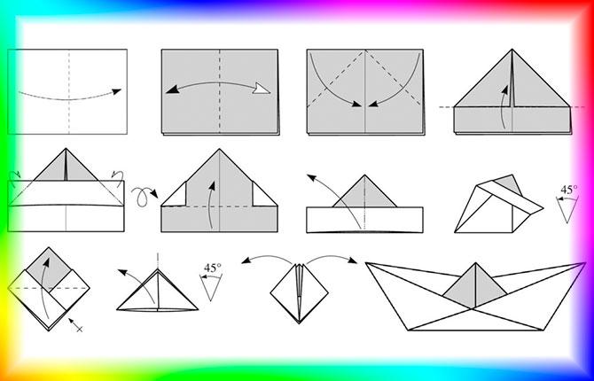 Схема изготовления кораблика