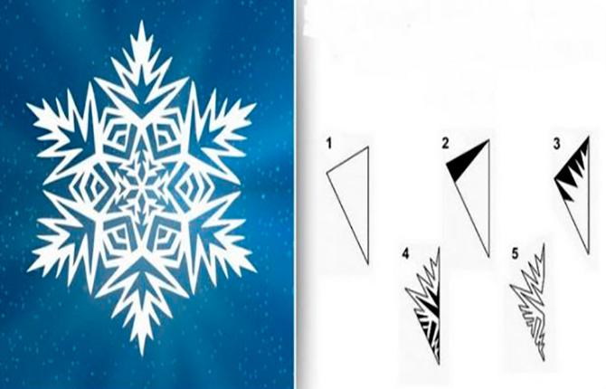 Делаем красивые объемные снежинки из бумаги - пошаговый мастер-класс