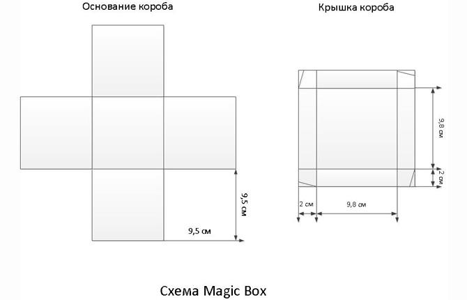Коробочка из бумаги шаблон